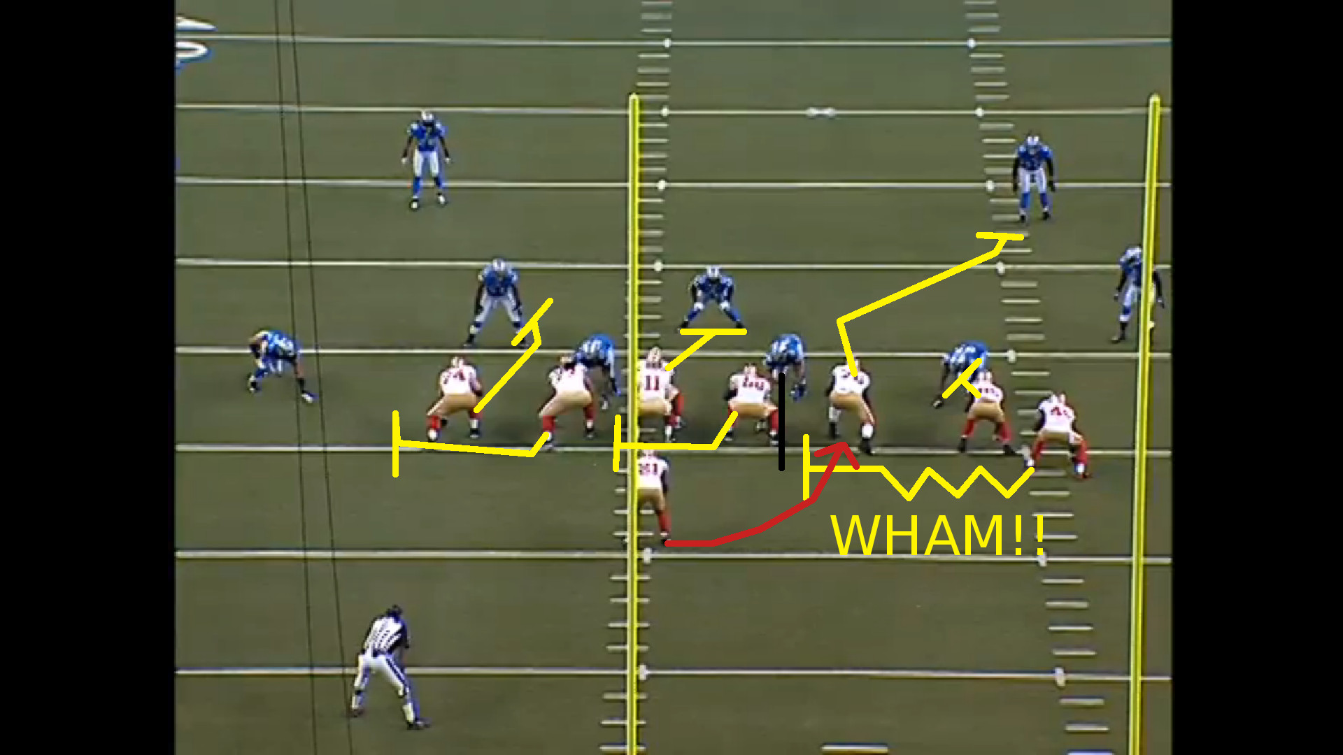 How to Play Offensive Line Defensive Line or Fullback in Football pictures