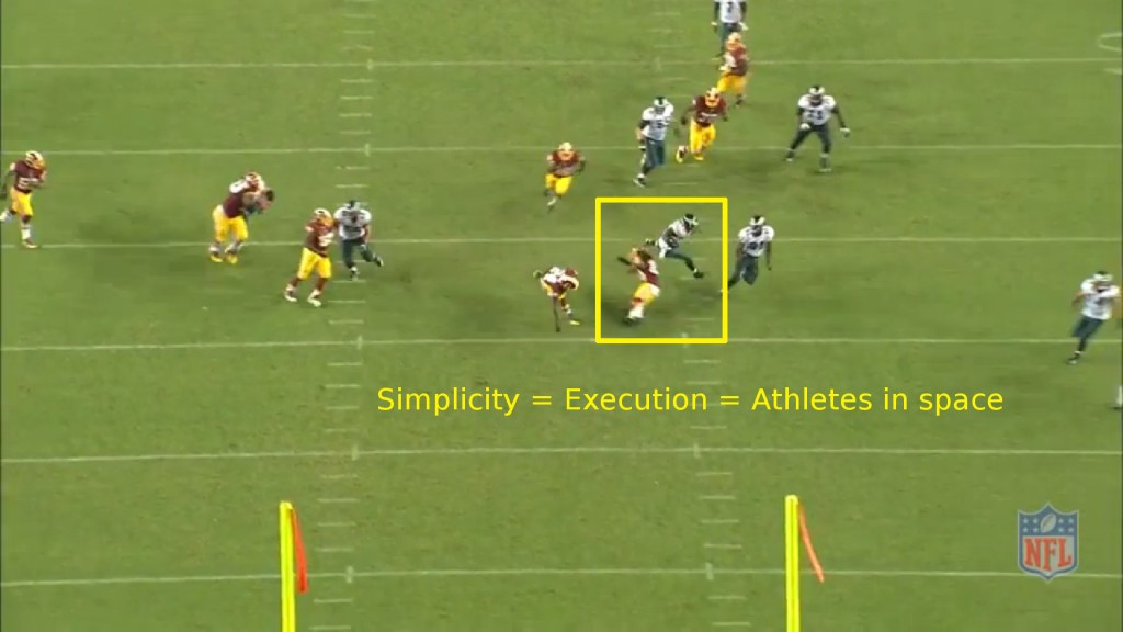 Chip Kelly Simplicity and Execution 5