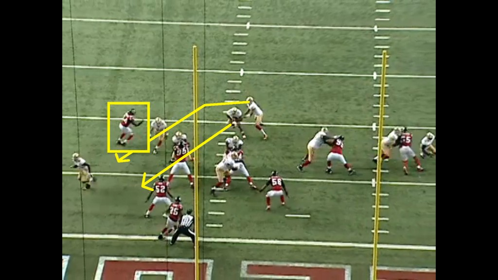 The quarterback and running back attack the same side of the field in the veer scheme.  Here, the option key is too far up the field, so the ball is given to the dive back