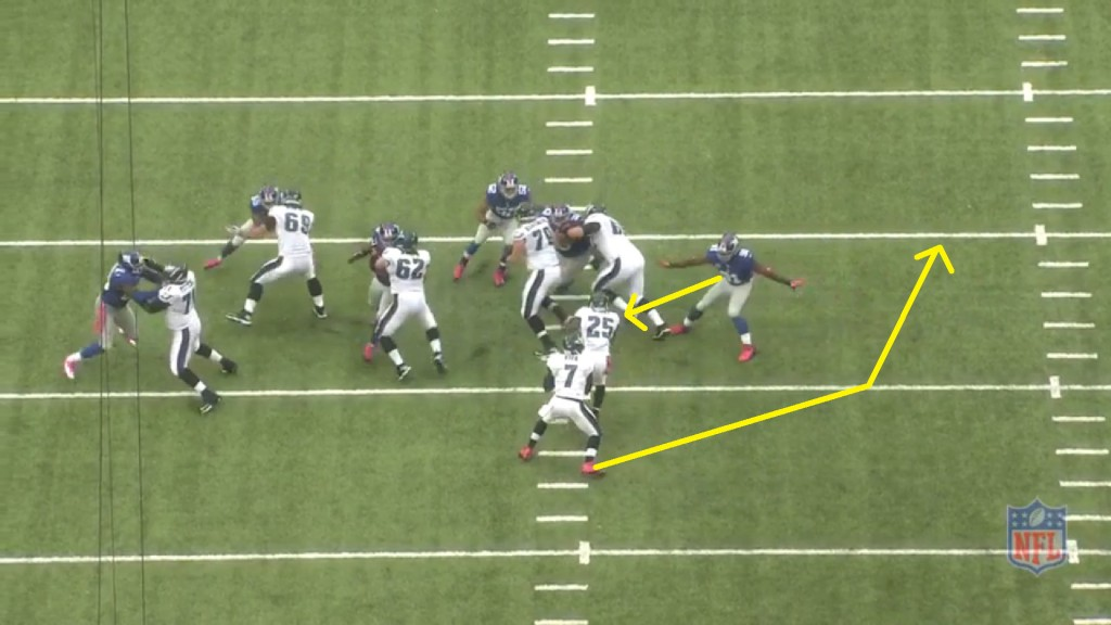 The option key tackles the running back, so the quarterback keeps to the vacated space