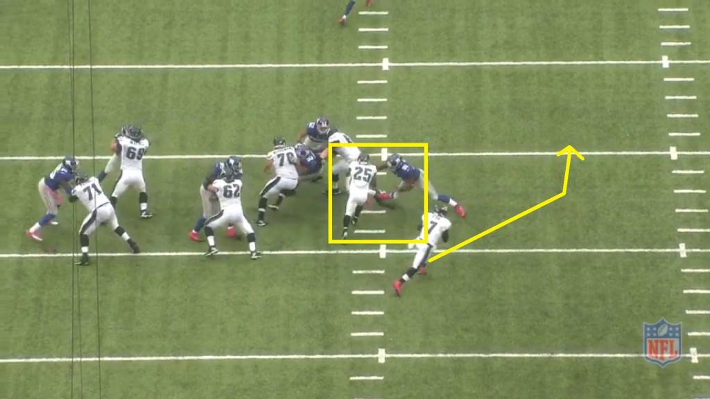 The option key tackles the running back; the quarterback has correctly kept the ball.