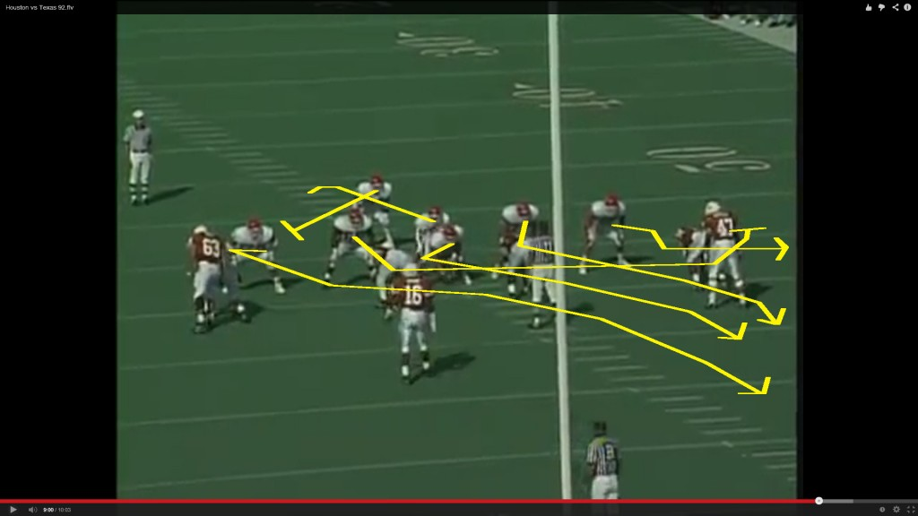 The assignments on the play. The quarterback sprints to the right (as on a typical Houston pass play) while the linemen touch their defensive linemen and go.