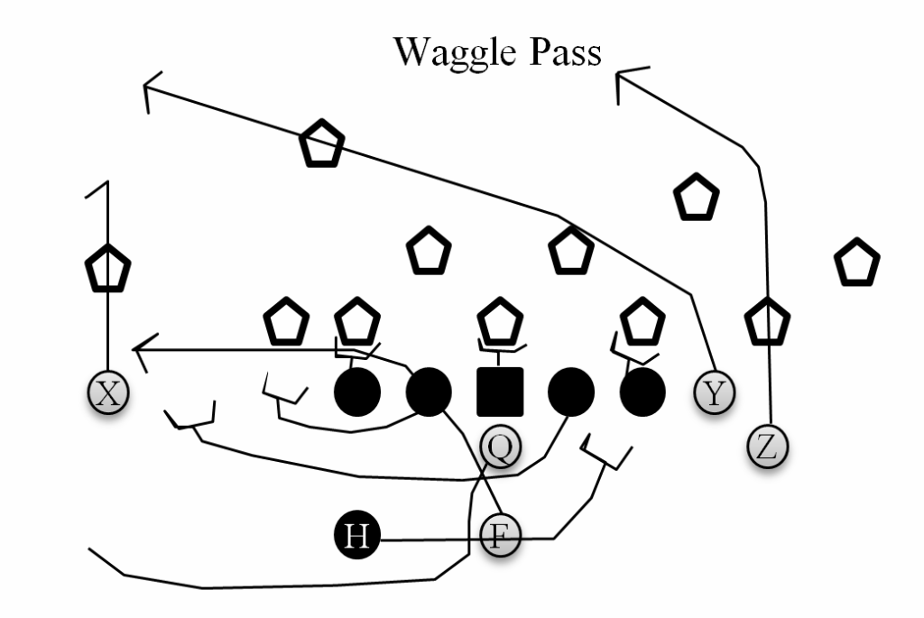 The Philadelphia Eagles Waggle Pass 1
