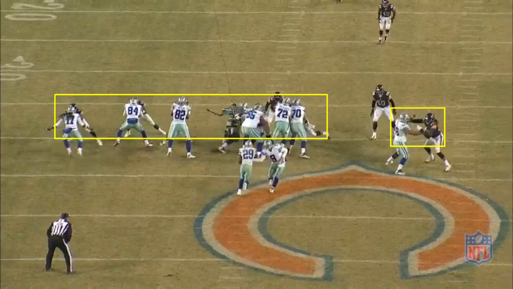 Another look at the Cowboys inside zone.  A strong run game is often most damaging late in the game, and there is no exception here.  Again, the Cowboys cover up the Bears front as Murray receives the ball.